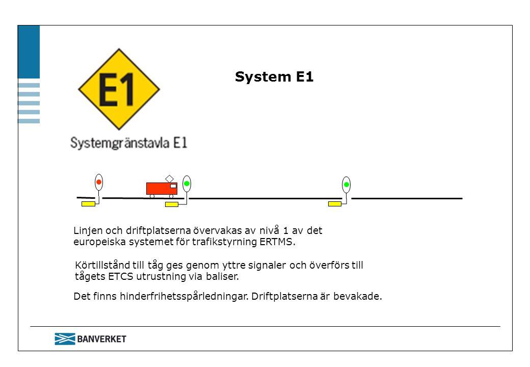 System E1 Linjen och driftplatserna övervakas av nivå 1 av det europeiska systemet för trafikstyrning ERTMS. Det finns hinderfrihetsspårledningar. Dri