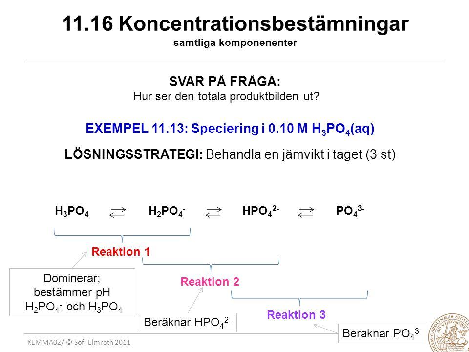 KEMMA02/ © Sofi Elmroth 2011 11.16 Koncentrationsbestämningar samtliga komponenenter SVAR PÅ FRÅGA: Hur ser den totala produktbilden ut? EXEMPEL 11.13