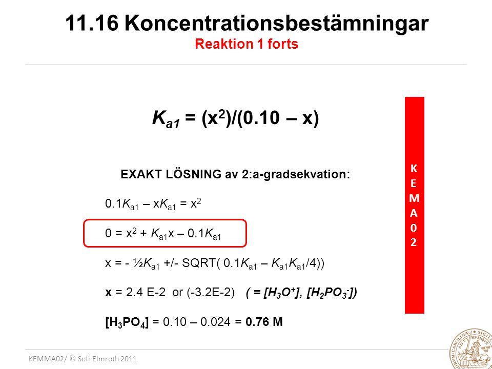 KEMMA02/ © Sofi Elmroth 2011 11.16 Koncentrationsbestämningar Reaktion 1 forts K a1 = (x 2 )/(0.10 – x) EXAKT LÖSNING av 2:a-gradsekvation: 0.1K a1 –
