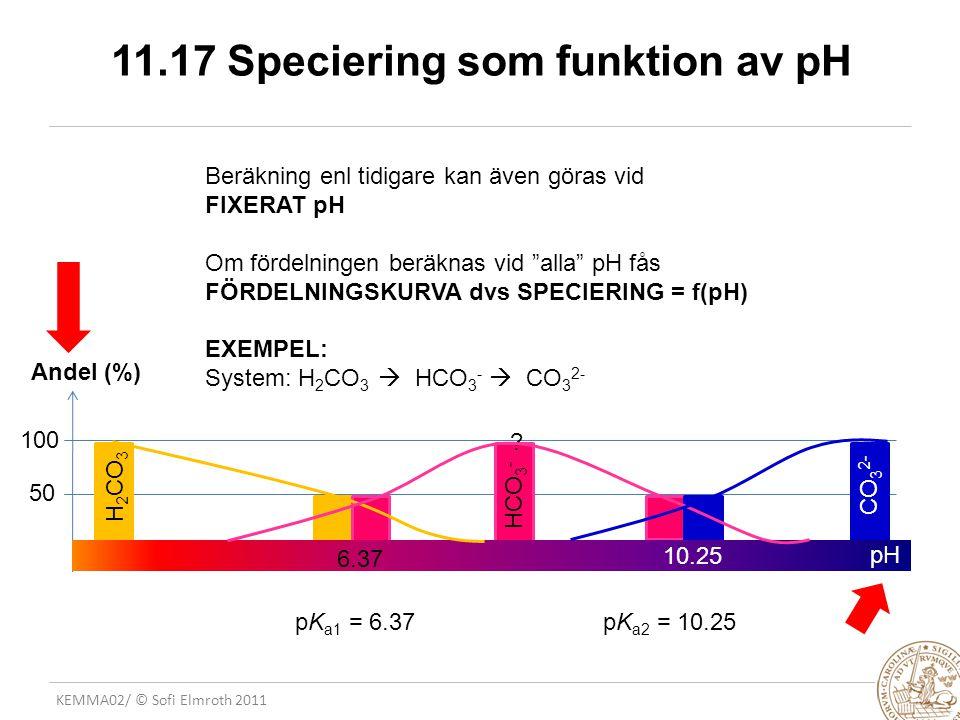 """KEMMA02/ © Sofi Elmroth 2011 11.17 Speciering som funktion av pH Beräkning enl tidigare kan även göras vid FIXERAT pH Om fördelningen beräknas vid """"al"""