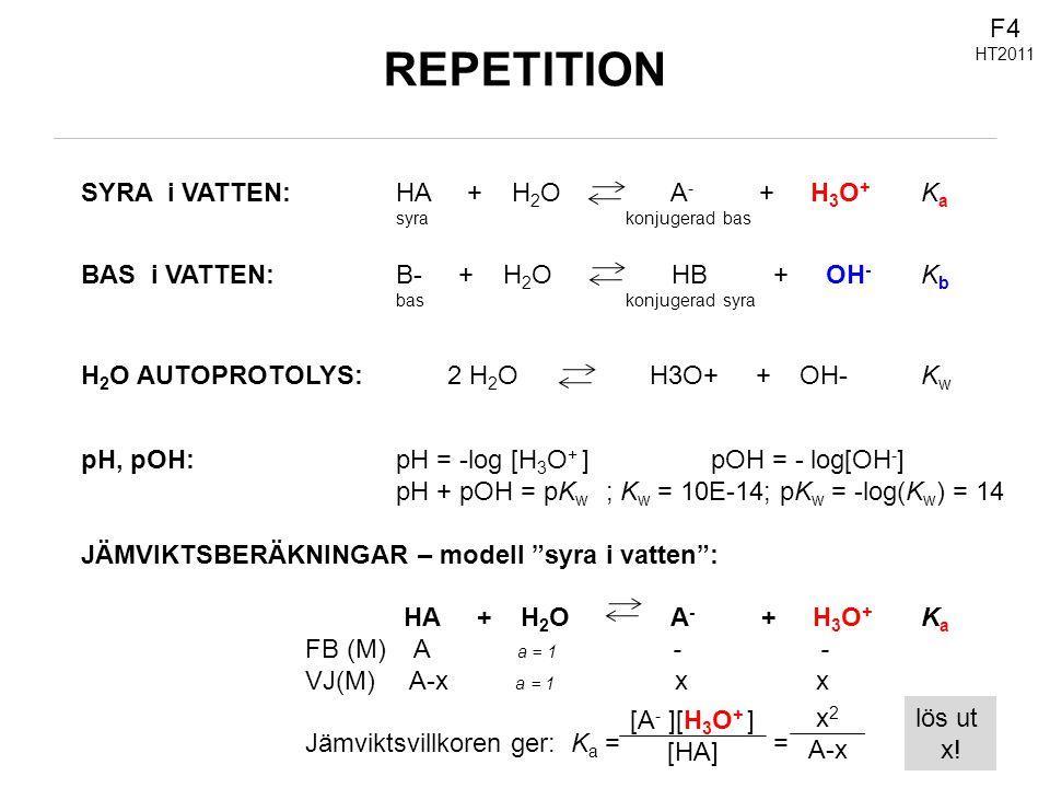 REPETITION SYRA i VATTEN: HA + H 2 O A - + H 3 O + K a syra konjugerad bas BAS i VATTEN: B- + H 2 O HB + OH - K b bas konjugerad syra H 2 O AUTOPROTOL