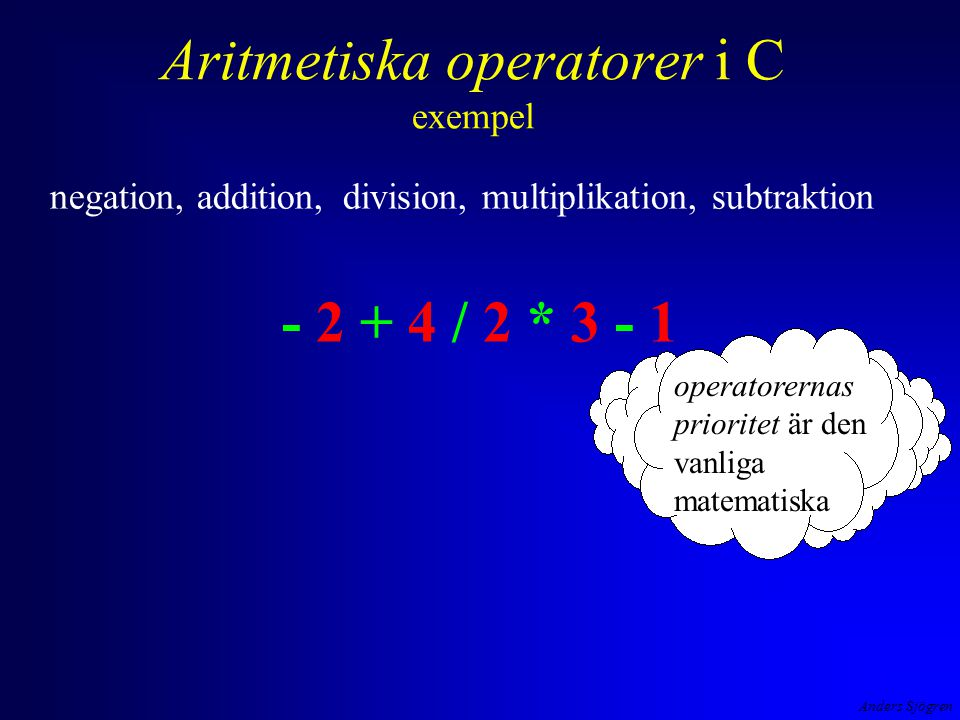 Anders Sjögren Aritmetiska operatorer i C exempel negation, addition, division, multiplikation, subtraktion - 2 + 4 / 2 * 3 - 1 operatorernas priorite