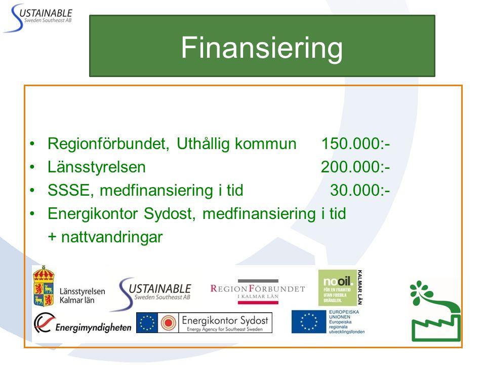 Finansiering Regionförbundet, Uthållig kommun150.000:- Länsstyrelsen200.000:- SSSE, medfinansiering i tid 30.000:- Energikontor Sydost, medfinansierin