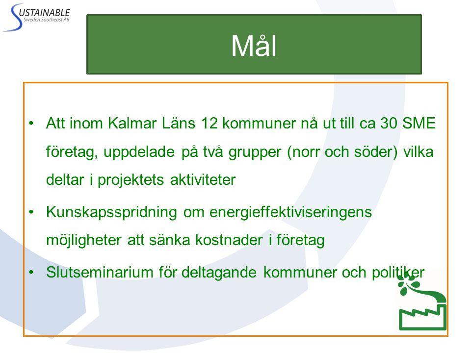 Mål Att inom Kalmar Läns 12 kommuner nå ut till ca 30 SME företag, uppdelade på två grupper (norr och söder) vilka deltar i projektets aktiviteter Kunskapsspridning om energieffektiviseringens möjligheter att sänka kostnader i företag Slutseminarium för deltagande kommuner och politiker