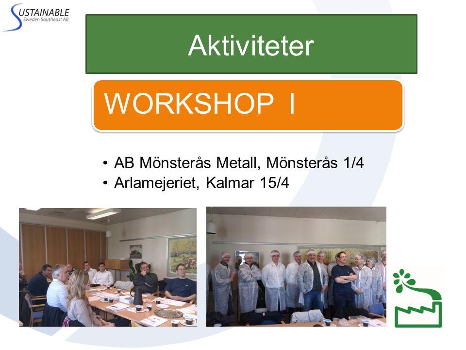 Aktiviteter WORKSHOP I AB Mönsterås Metall, Mönsterås 1/4 Arlamejeriet, Kalmar 15/4