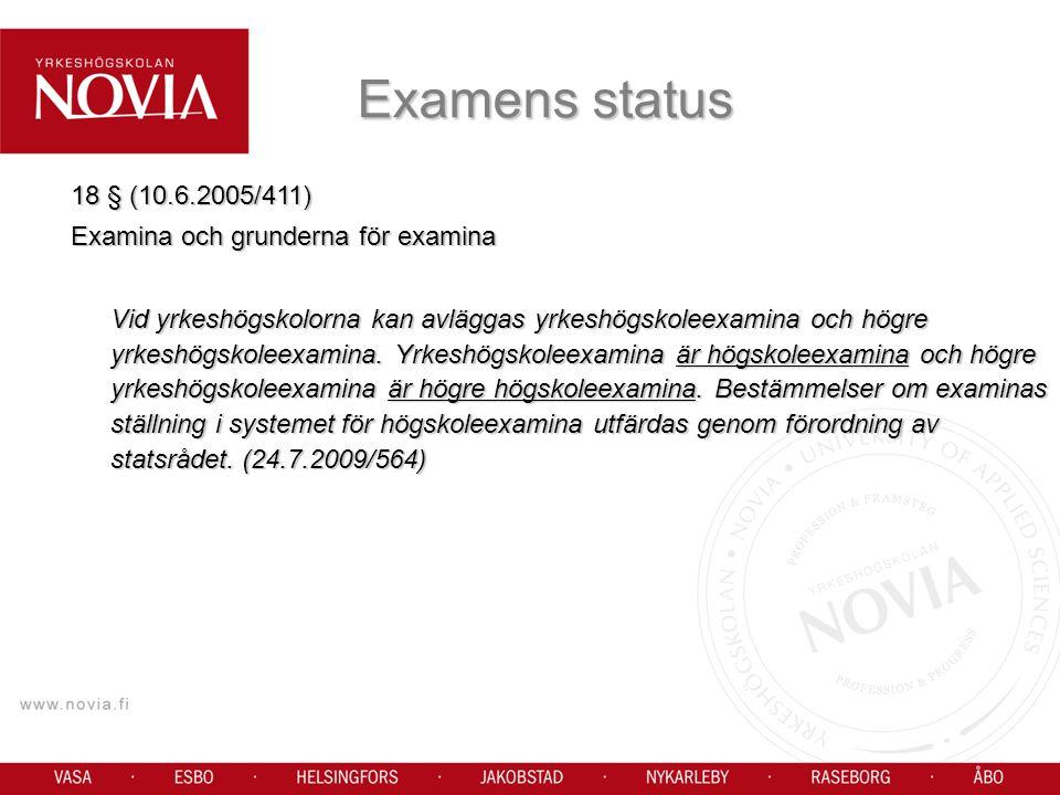 18 § (10.6.2005/411) Examina och grunderna för examina Vid yrkeshögskolorna kan avläggas yrkeshögskoleexamina och högre yrkeshögskoleexamina.