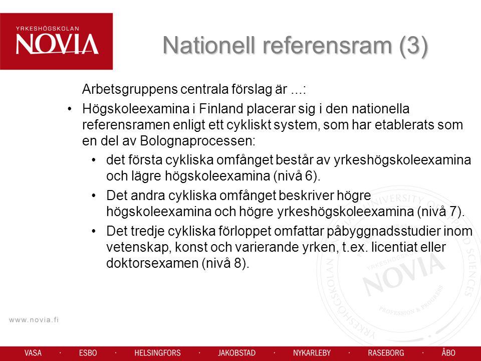 Arbetsgruppens centrala förslag är...: Högskoleexamina i Finland placerar sig i den nationella referensramen enligt ett cykliskt system, som har etablerats som en del av Bolognaprocessen: det första cykliska omfånget består av yrkeshögskoleexamina och lägre högskoleexamina (nivå 6).