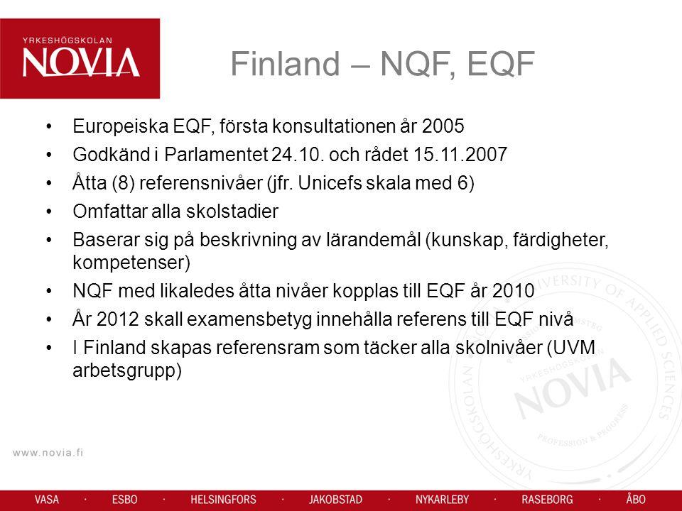 Europeiska EQF, första konsultationen år 2005 Godkänd i Parlamentet 24.10.