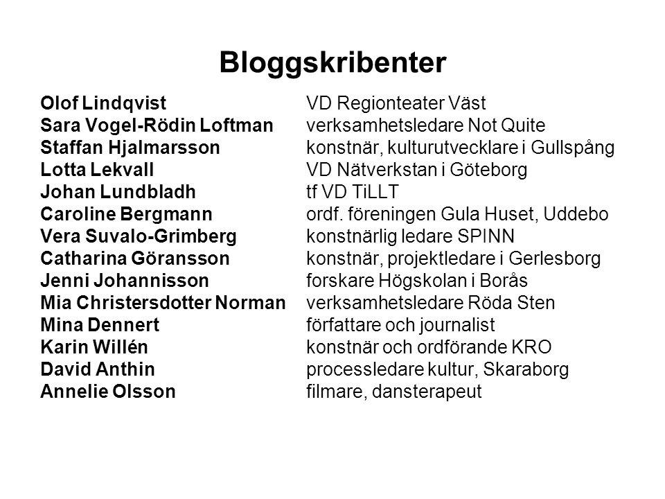 Bloggskribenter Olof Lindqvist VD Regionteater Väst Sara Vogel-Rödin Loftman verksamhetsledare Not Quite Staffan Hjalmarsson konstnär, kulturutvecklar