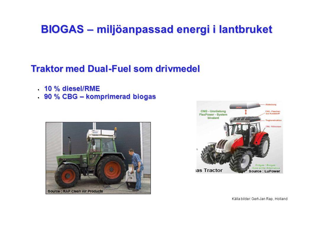 BIOGAS – miljöanpassad energi i lantbruket Traktor med Dual-Fuel som drivmedel  10 % diesel/RME  90 % CBG – komprimerad biogas Källa bilder: Gert-Ja