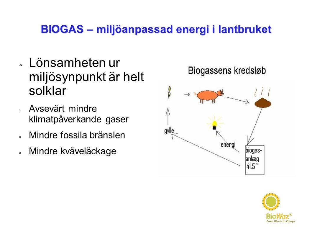 BIOGAS – miljöanpassad energi i lantbruket  Lönsamheten ur miljösynpunkt är helt solklar  Avsevärt mindre klimatpåverkande gaser  Mindre fossila br