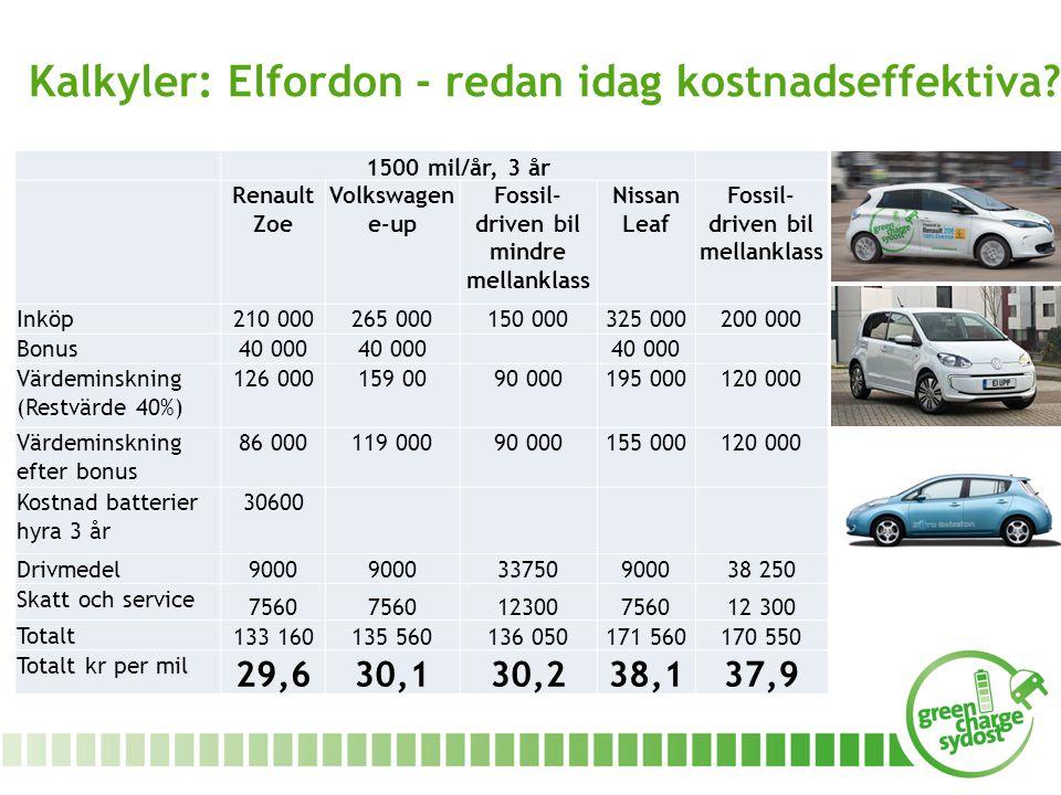 Kalkyler: Elfordon - redan idag kostnadseffektiva.