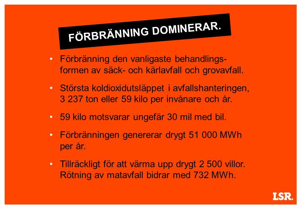 FÖRBRÄNNING DOMINERAR.