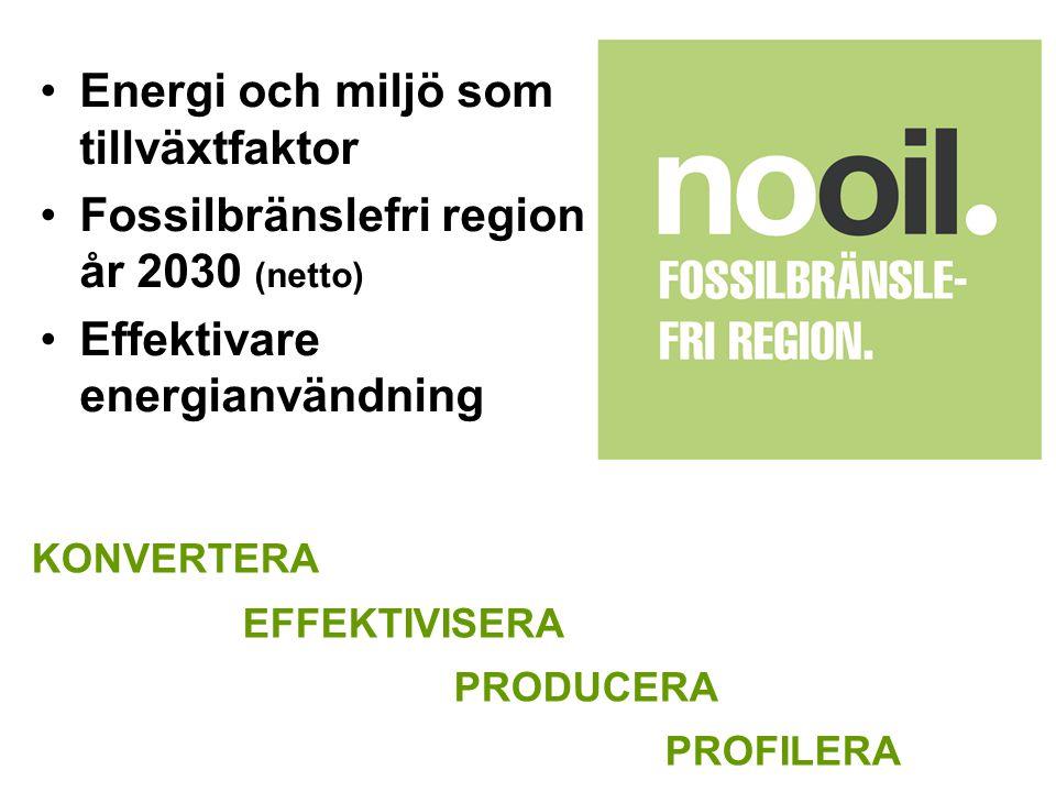 Energi och miljö som tillväxtfaktor Fossilbränslefri region år 2030 (netto) Effektivare energianvändning KONVERTERA EFFEKTIVISERA PRODUCERA PROFILERA