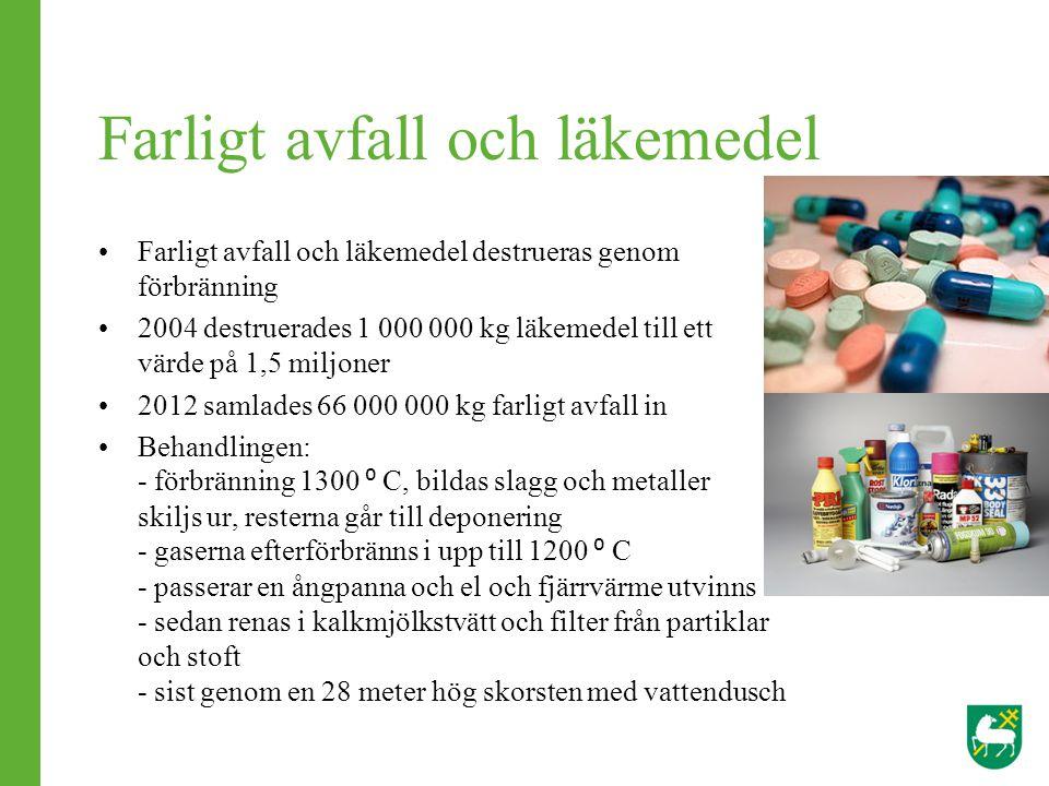 Farligt avfall och läkemedel Farligt avfall och läkemedel destrueras genom förbränning 2004 destruerades 1 000 000 kg läkemedel till ett värde på 1,5