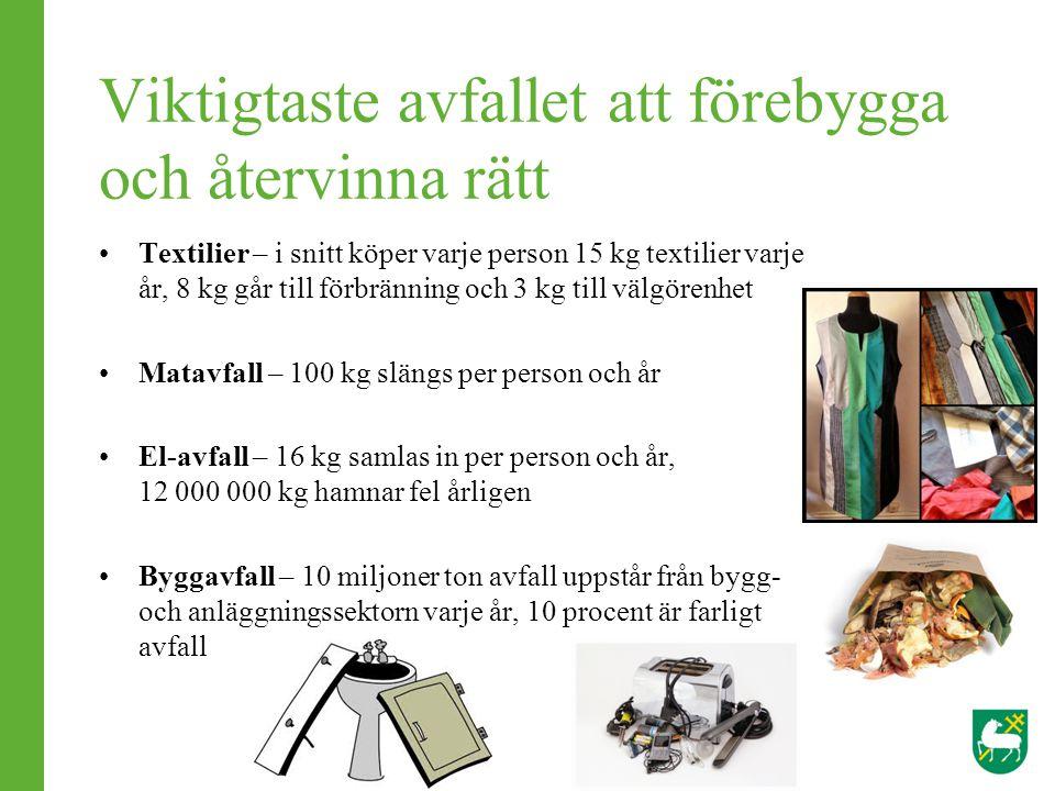 Viktigtaste avfallet att förebygga och återvinna rätt Textilier – i snitt köper varje person 15 kg textilier varje år, 8 kg går till förbränning och 3