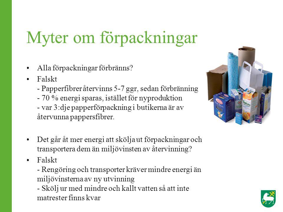 Myter om förpackningar Alla förpackningar förbränns? Falskt - Papperfibrer återvinns 5-7 ggr, sedan förbränning - 70 % energi sparas, istället för nyp
