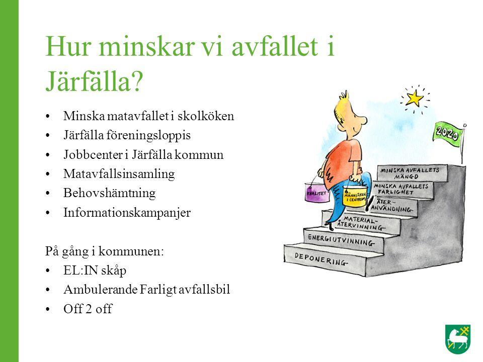 Hur minskar vi avfallet i Järfälla? Minska matavfallet i skolköken Järfälla föreningsloppis Jobbcenter i Järfälla kommun Matavfallsinsamling Behovshäm