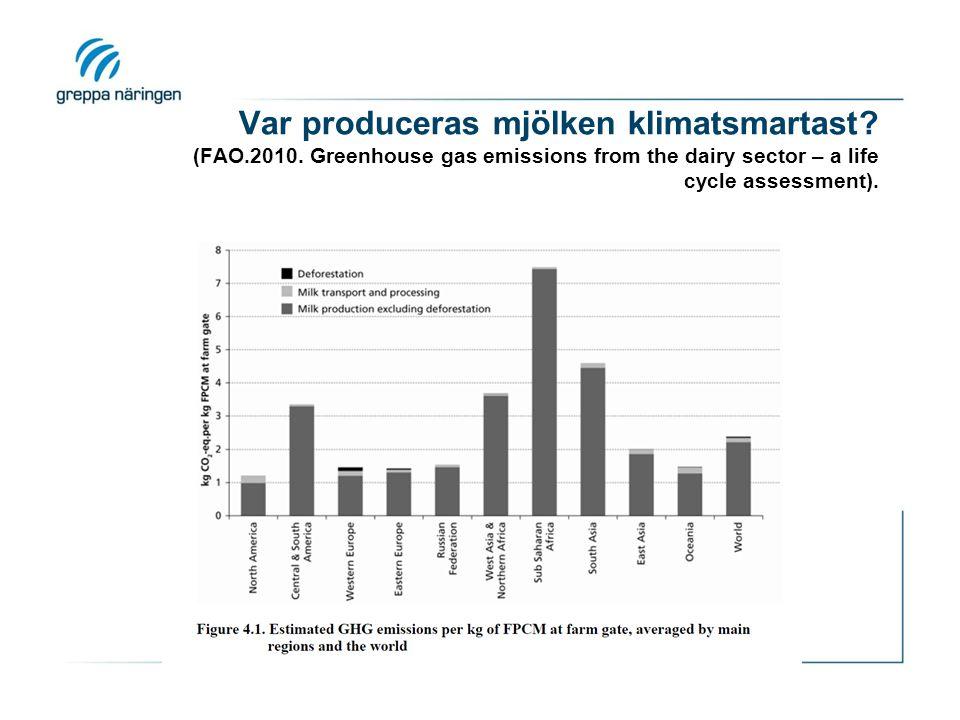 Var produceras mjölken klimatsmartast? (FAO.2010. Greenhouse gas emissions from the dairy sector – a life cycle assessment).