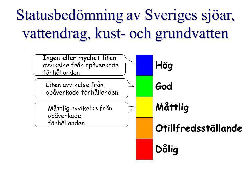 Statusbedömning av Sveriges sjöar, vattendrag, kust- och grundvatten Otillfredsställande Hög God Måttlig Dålig Ingen eller mycket liten avvikelse från