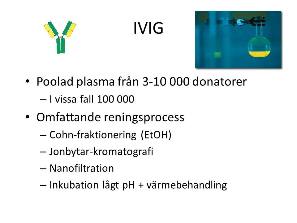 IVIG Poolad plasma från 3-10 000 donatorer – I vissa fall 100 000 Omfattande reningsprocess – Cohn-fraktionering (EtOH) – Jonbytar-kromatografi – Nano