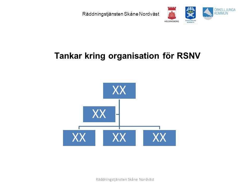 Tankar kring organisation för RSNV Räddningstjänsten Skåne Nordväst XX