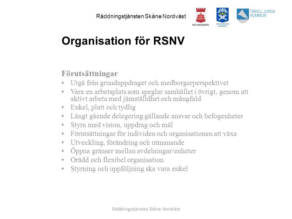 Organisation för RSNV Förutsättningar Utgå från grunduppdraget och medborgarperspektivet Vara en arbetsplats som speglar samhället i övrigt, genom att
