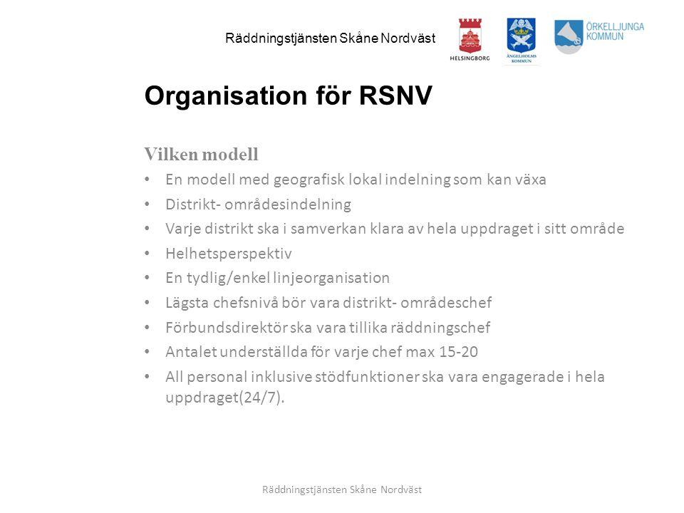 Organisation för RSNV Vilken modell En modell med geografisk lokal indelning som kan växa Distrikt- områdesindelning Varje distrikt ska i samverkan kl