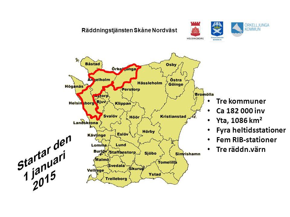 HELSINGBORGS BRANDFÖRSVAR Räddningstjänsten Skåne Nordväst Tre kommuner Ca 182 000 inv Yta, 1086 km² Fyra heltidsstationer Fem RIB-stationer Tre räddn