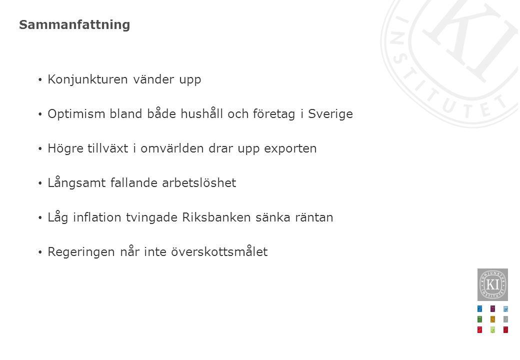 Sammanfattning Konjunkturen vänder upp Optimism bland både hushåll och företag i Sverige Högre tillväxt i omvärlden drar upp exporten Långsamt fallande arbetslöshet Låg inflation tvingade Riksbanken sänka räntan Regeringen når inte överskottsmålet