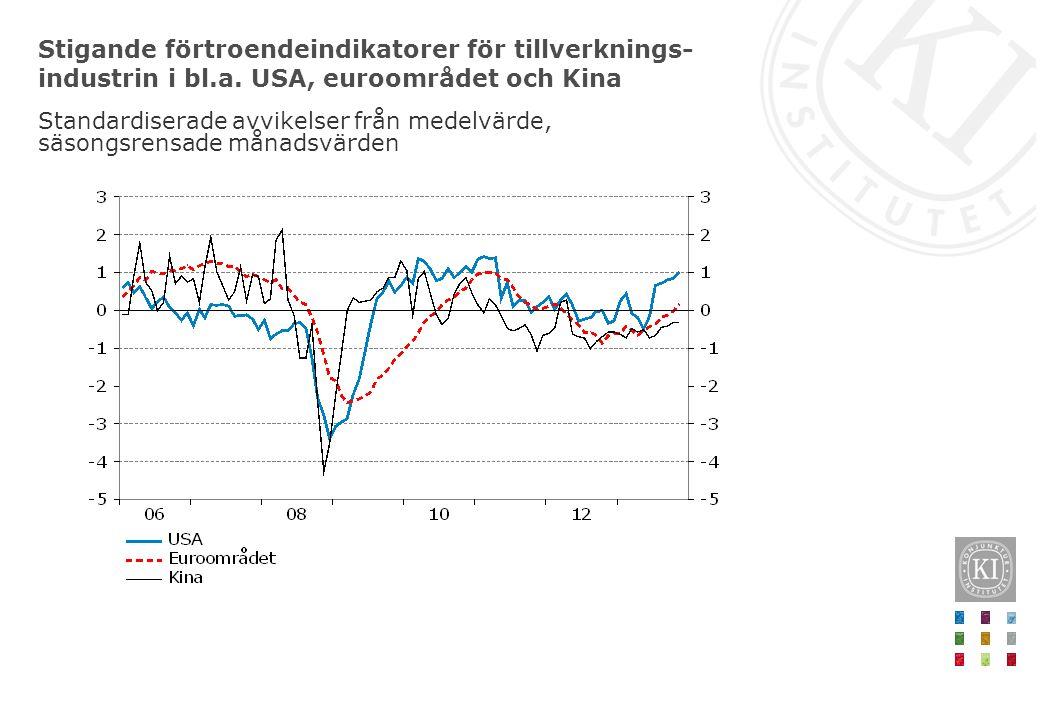 Skuldernas fördelning borde lugna Riksbanken Skuldkvot Anm.