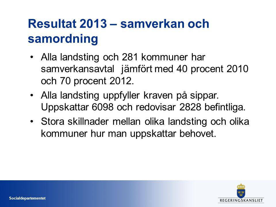 Socialdepartementet Resultat 2013 – samverkan och samordning Alla landsting och 281 kommuner har samverkansavtal jämfört med 40 procent 2010 och 70 procent 2012.