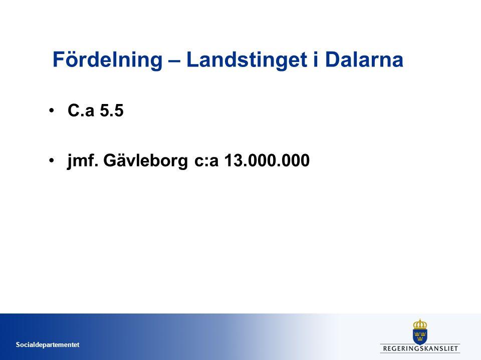 Socialdepartementet Fördelning – Landstinget i Dalarna C.a 5.5 jmf. Gävleborg c:a 13.000.000
