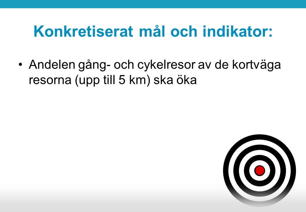 Cykling i kroner & øre Når en person vælger att cykle, får samfundet en nettogevinst på 1,22 kr.