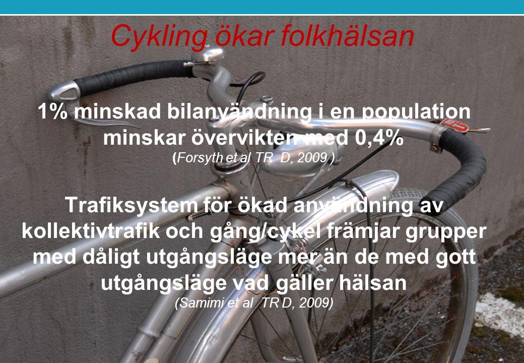 5 1% minskad bilanvändning i en population minskar övervikten med 0,4% (Forsyth et al TR D, 2009 ) Trafiksystem för ökad användning av kollektivtrafik och gång/cykel främjar grupper med dåligt utgångsläge mer än de med gott utgångsläge vad gäller hälsan (Samimi et al TR D, 2009) Cykling ökar folkhälsan