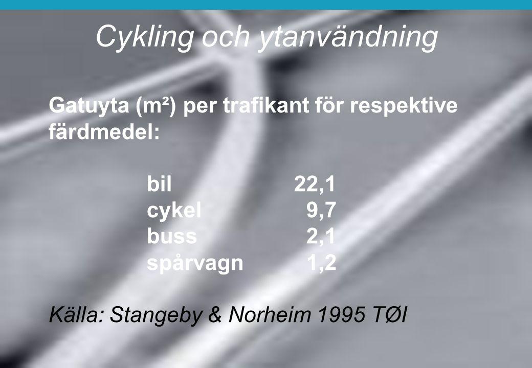 Cykling och ytanvändning Gatuyta (m²) per trafikant för respektive färdmedel: bil 22,1 cykel 9,7 buss 2,1 spårvagn 1,2 Källa: Stangeby & Norheim 1995