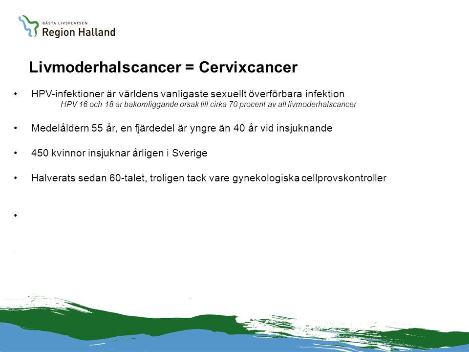 Livmoderhalscancer = Cervixcancer HPV-infektioner är världens vanligaste sexuellt överförbara infektion HPV 16 och 18 är bakomliggande orsak till cirk