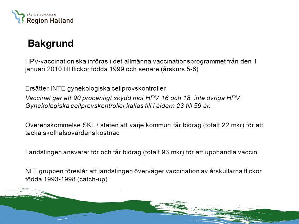 Så har vi tänkt i Halland Cirka 85% av gruppen kommer att vaccinera sig I Halland ca 11 400 flickor varav 2 800 redan vaccinerat sig Allmänna vaccinationsprogrammet genomförs av skolhälsovården VVH enheterna ansvarar för catch-up vaccinationen av flickor födda 1993-1998 Inför Svevac för registrering och dokumentation Tilldelningsbeslut förväntas komma w 36 2011.