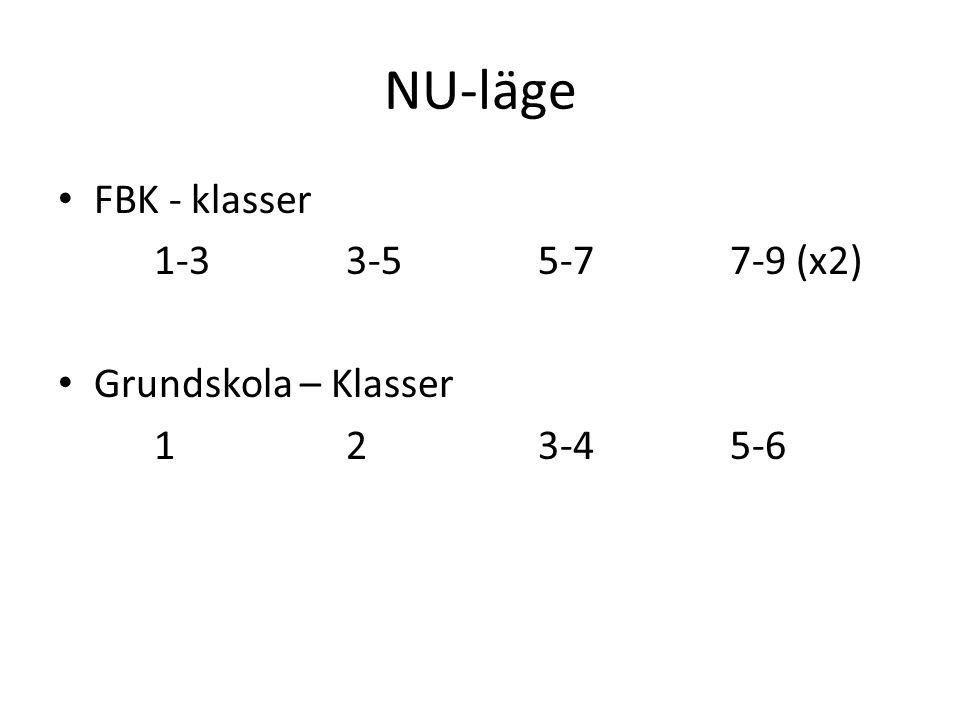 NU-läge FBK - klasser 1-33-55-77-9 (x2) Grundskola – Klasser 123-45-6