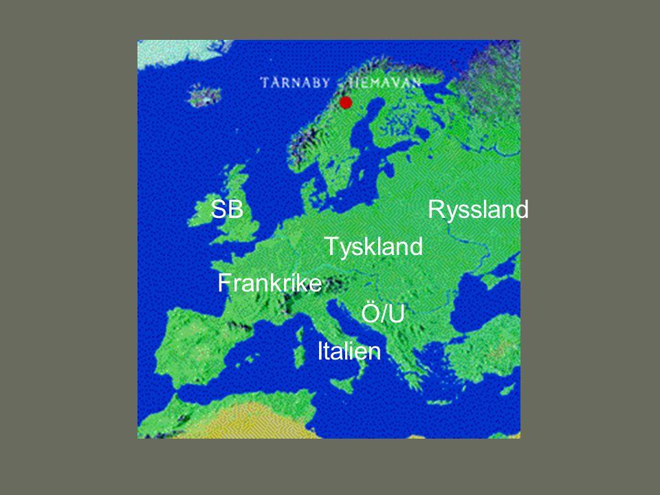 SB Tyskland Frankrike Ö/U Italien Ryssland