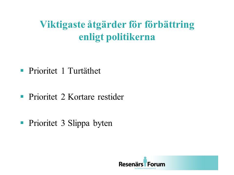 Viktigaste åtgärder för förbättring enligt politikerna  Prioritet 1 Turtäthet  Prioritet 2 Kortare restider  Prioritet 3 Slippa byten