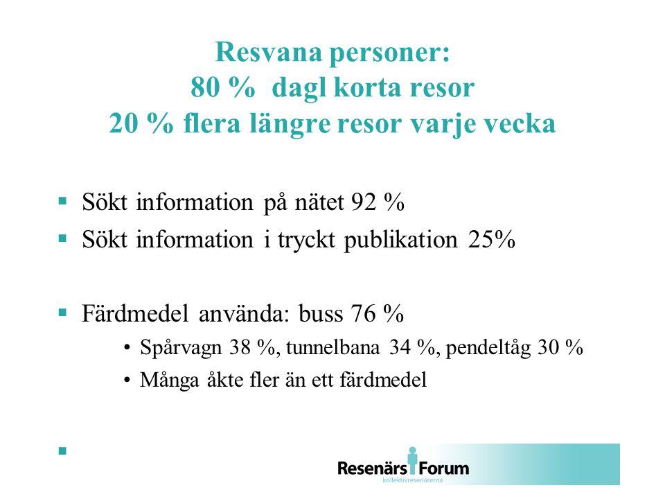 Resvana personer: 80 % dagl korta resor 20 % flera längre resor varje vecka  Sökt information på nätet 92 %  Sökt information i tryckt publikation 25%  Färdmedel använda: buss 76 % Spårvagn 38 %, tunnelbana 34 %, pendeltåg 30 % Många åkte fler än ett färdmedel 