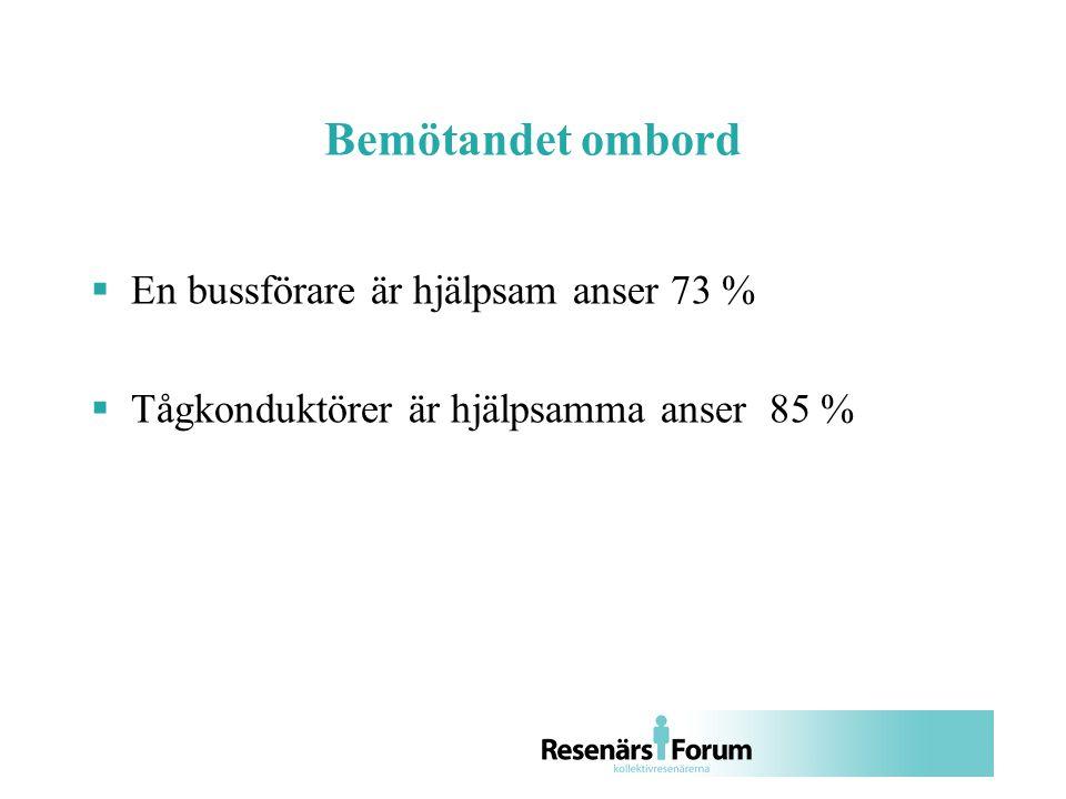 Bemötandet ombord  En bussförare är hjälpsam anser 73 %  Tågkonduktörer är hjälpsamma anser 85 %