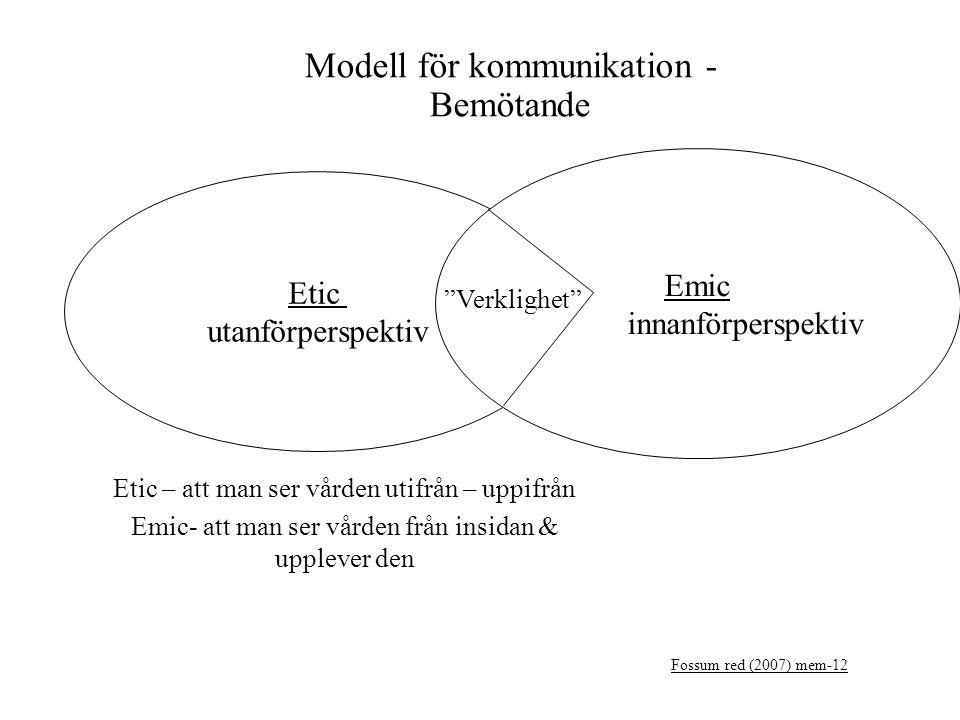 """Modell för kommunikation - Bemötande Etic utanförperspektiv Emic innanförperspektiv """"Verklighet"""" Fossum red (2007) mem-12 Etic – att man ser vården ut"""