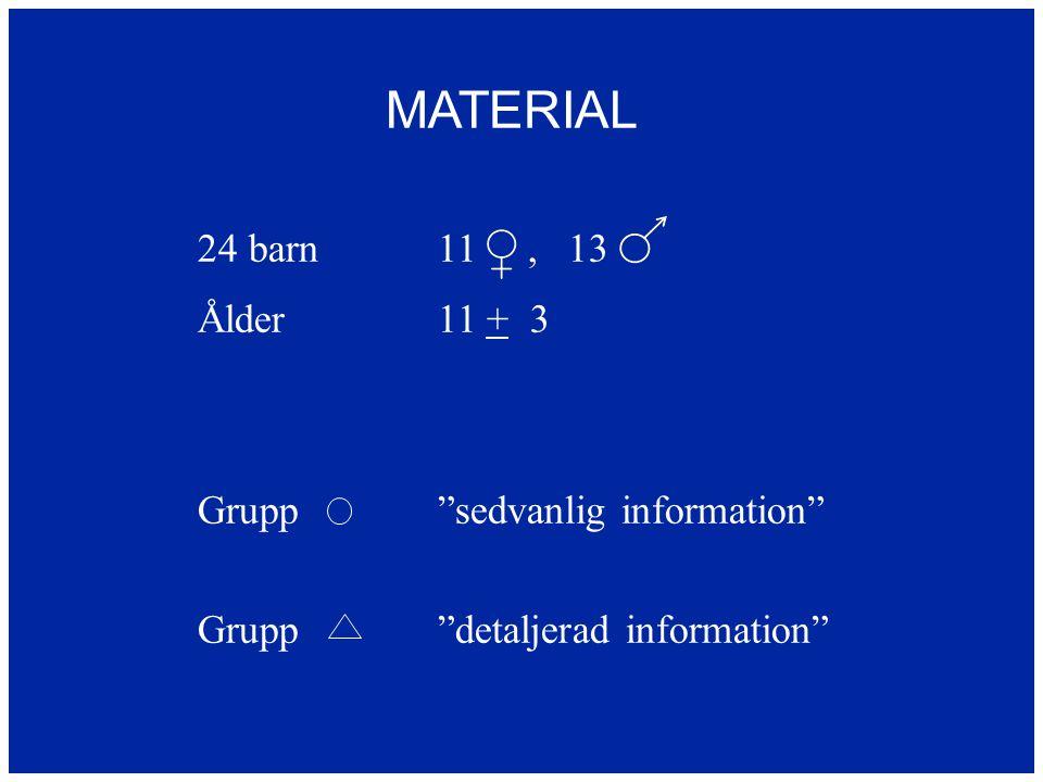 """MATERIAL 24 barn 11, 13 Ålder11 + 3 Grupp """"sedvanlig information"""" Grupp """"detaljerad information"""""""