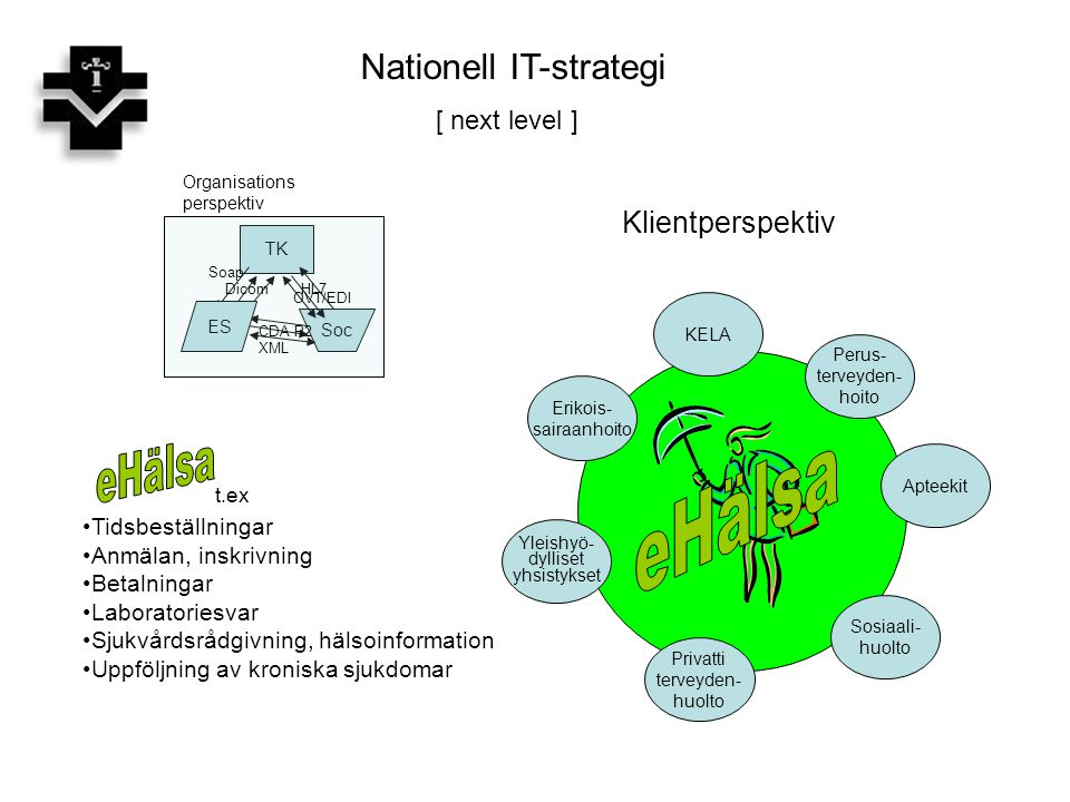 Soc TK Nationell IT-strategi Organisations perspektiv Sosiaali- huolto Apteekit Perus- terveyden- hoito Yleishyö- dylliset yhsistykset Erikois- sairaa