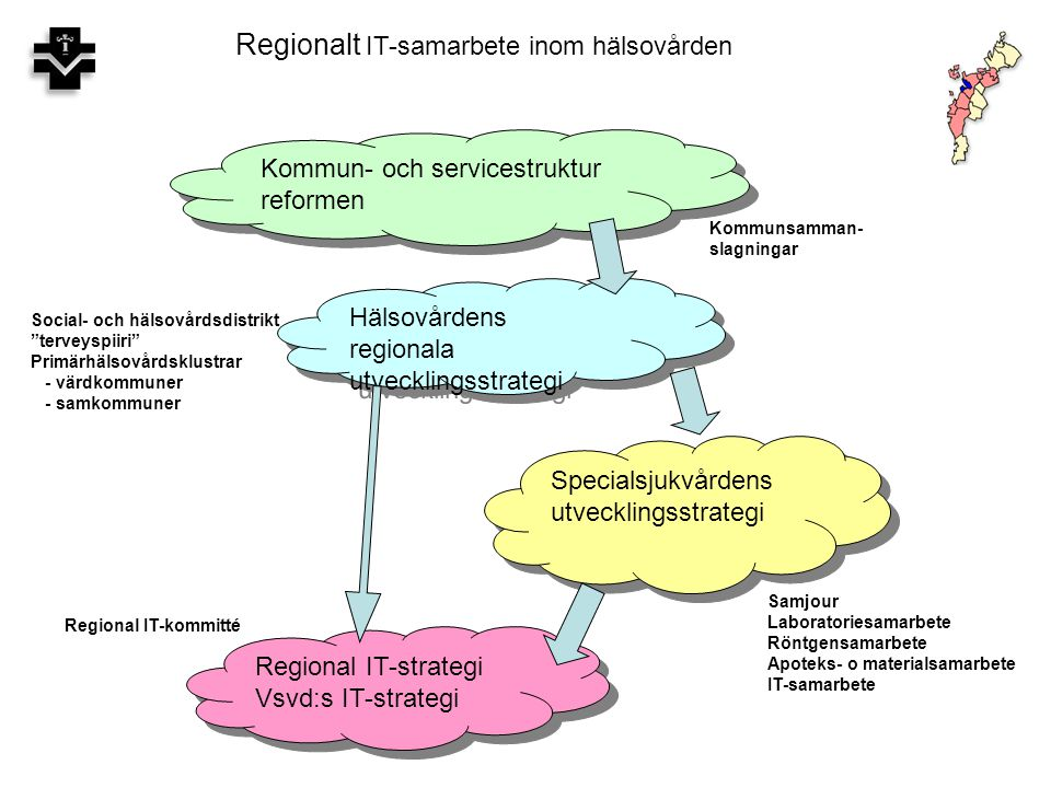 """Kommun- och servicestruktur reformen Hälsovårdens regionala utvecklingsstrategi Social- och hälsovårdsdistrikt """"terveyspiiri"""" Primärhälsovårdsklustrar"""