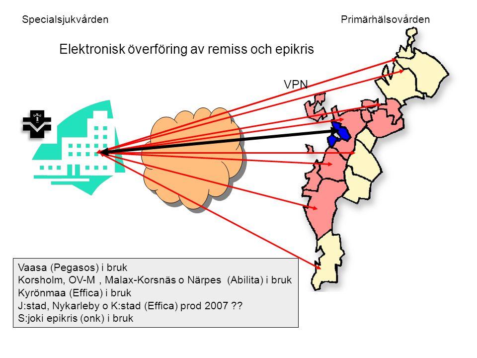 SpecialsjukvårdenPrimärhälsovården Elektronisk överföring av remiss och epikris Vaasa (Pegasos) i bruk Korsholm, OV-M, Malax-Korsnäs o Närpes (Abilita