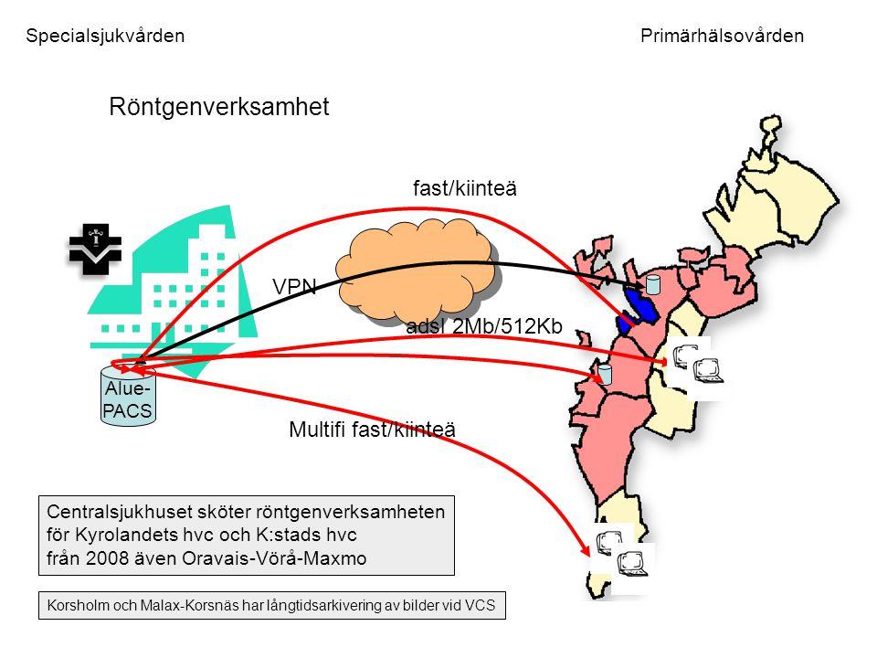 SpecialsjukvårdenPrimärhälsovården Apoteksverksamhetverksamhet Centralsjukhusets apotek har c 180 externa beställningspunkter vid hälsovårdscentralerna (Vaasa, Oravais, Vörå-Maxmo, Korsholm, Laihela, Vähäkyrö, Isokyrö, Malax, Korsnäs, K:stad Närpes) Extranet Server SSL Extranet; web-beställningar (WebApteekki)
