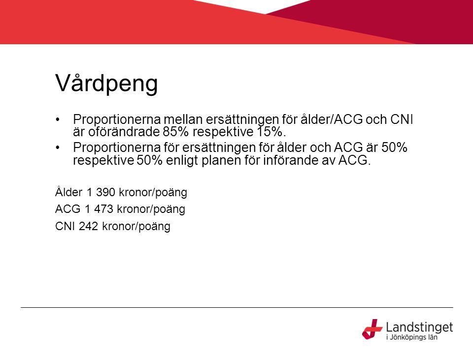 Vårdpeng Proportionerna mellan ersättningen för ålder/ACG och CNI är oförändrade 85% respektive 15%.
